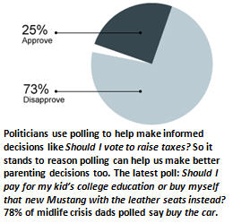 Better parenting through polling